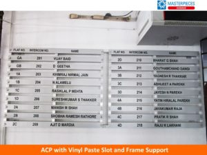 ACP Directory Sign For Apartments & Builders